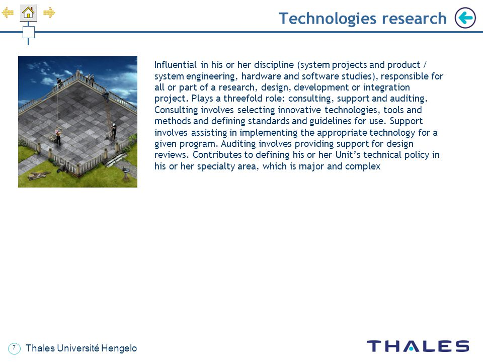 Technologies research