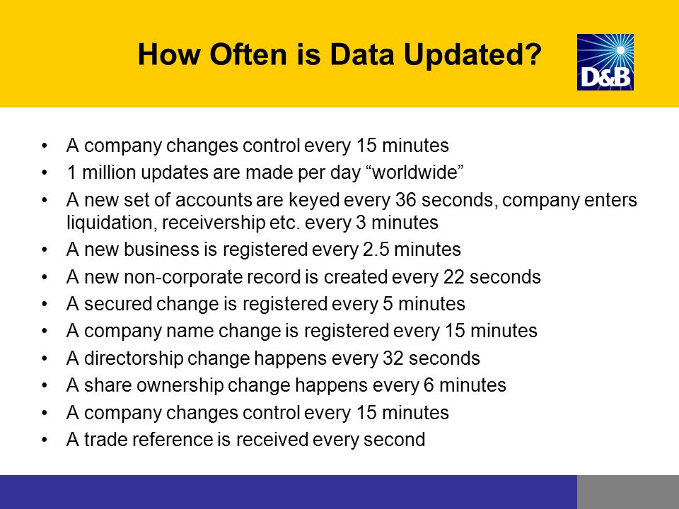 How Often is Data Updated