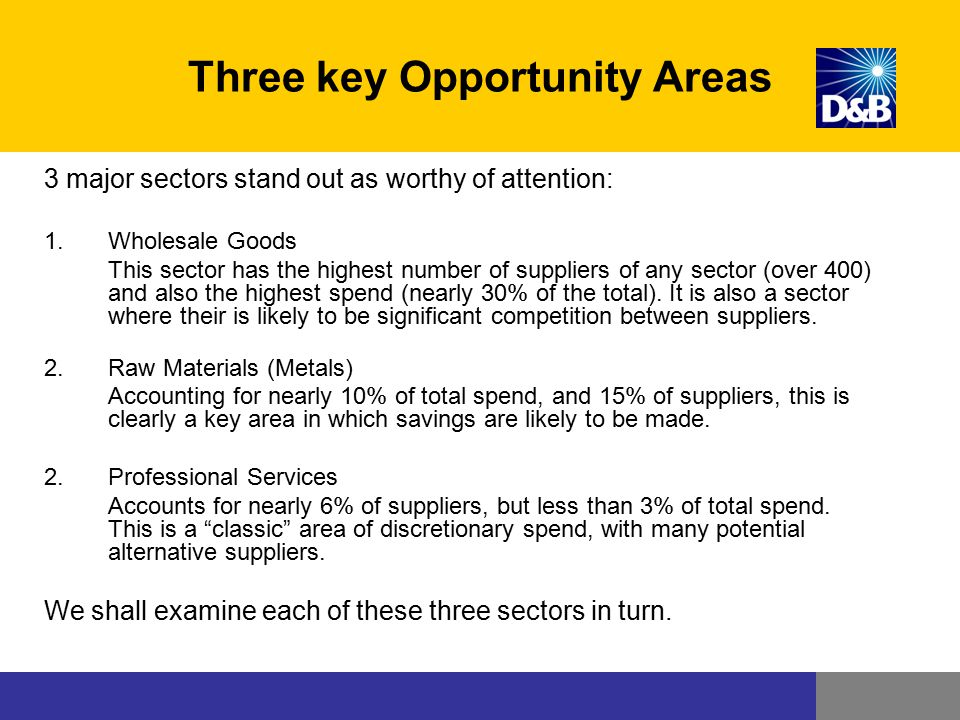 Three key Opportunity Areas