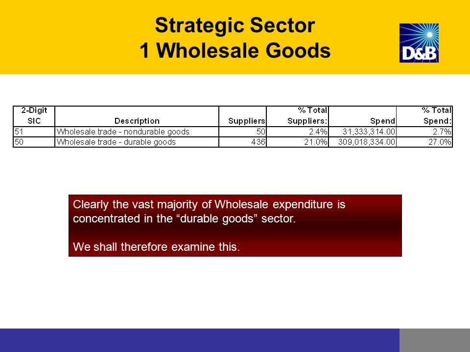 Strategic Sector 1 Wholesale Goods
