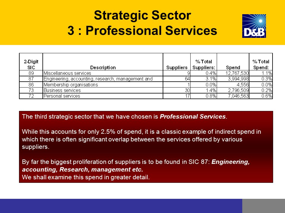 Strategic Sector 3 : Professional Services
