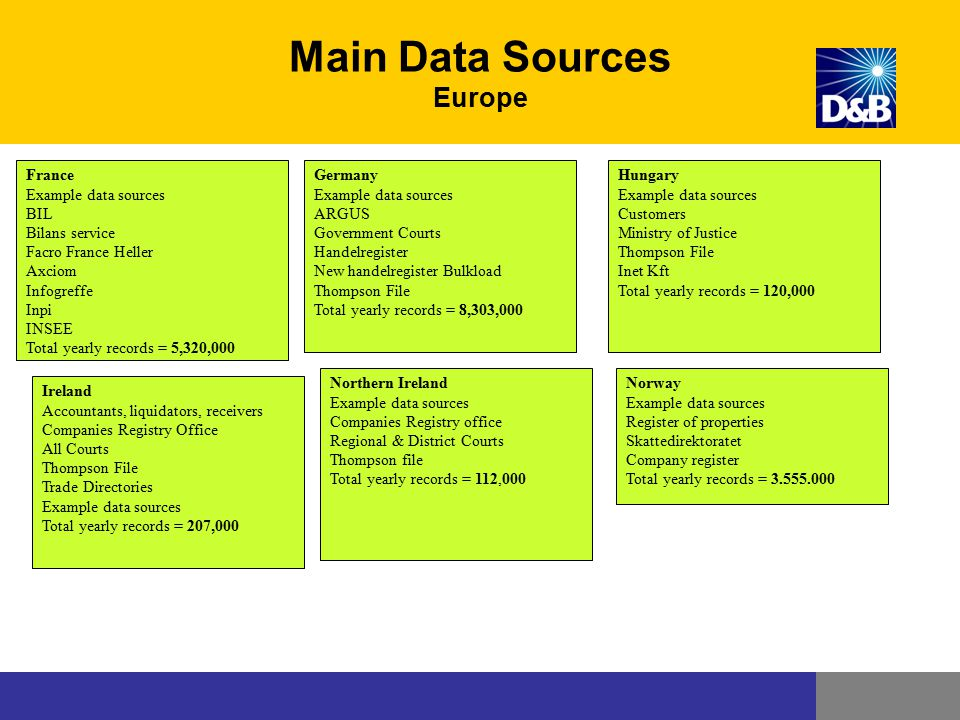 Main Data Sources Europe