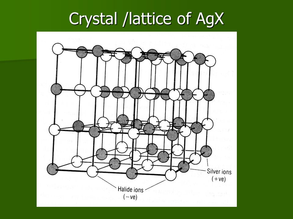 Crystal /lattice of AgX