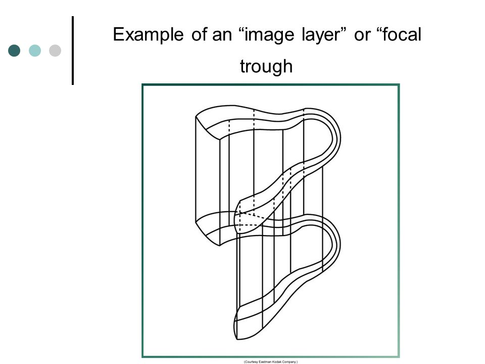 Example of an image layer or focal trough