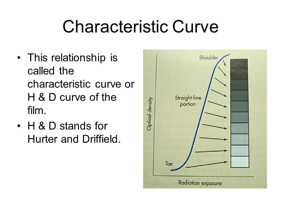 Characteristic Curve This relationship is called the characteristic curve or H & D curve of the film.