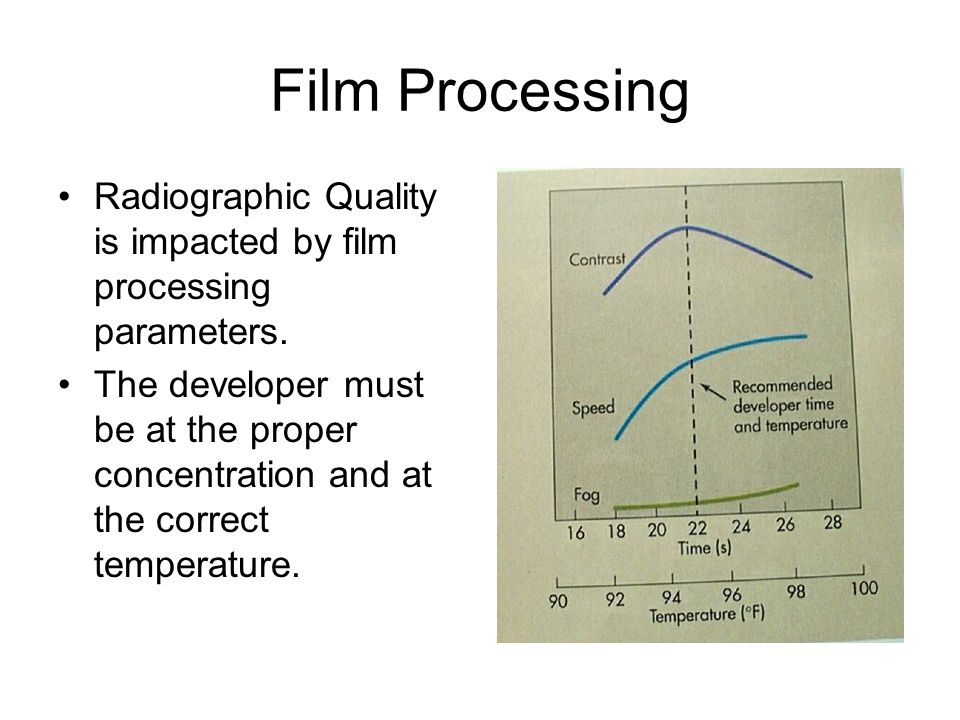 Film Processing Radiographic Quality is impacted by film processing parameters.