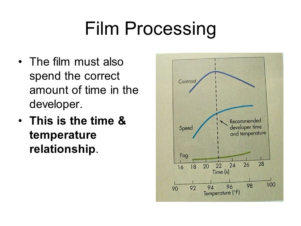 Film Processing The film must also spend the correct amount of time in the developer.