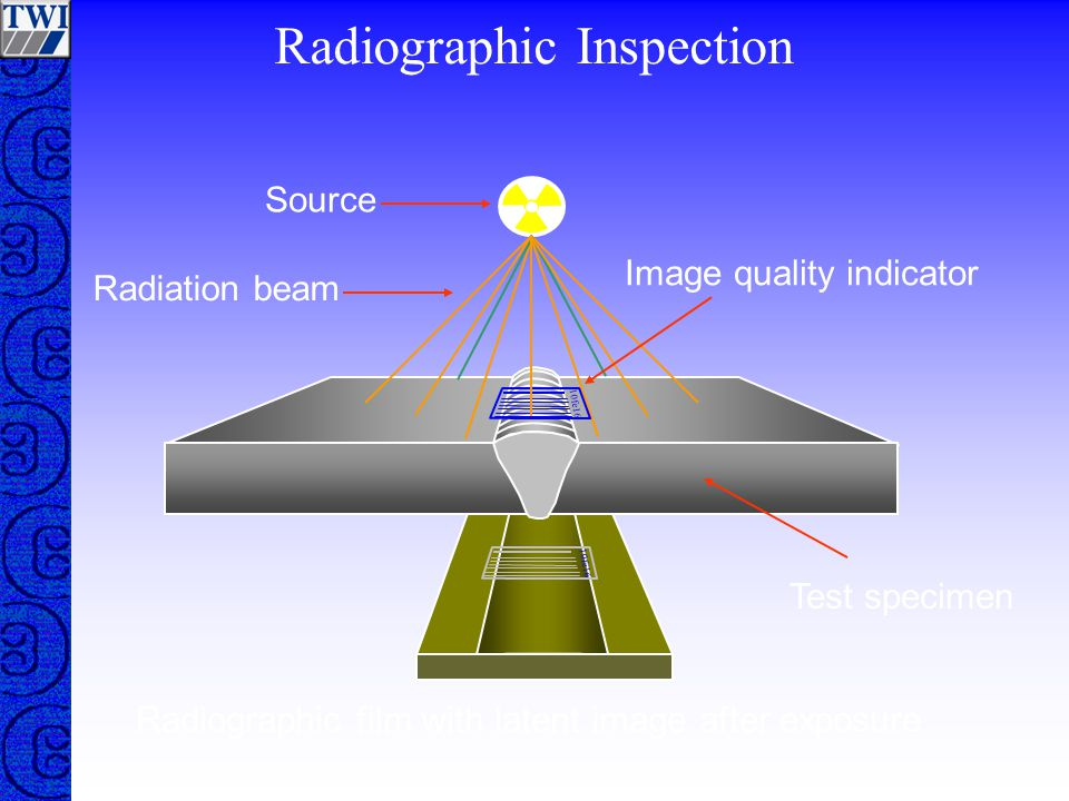 Radiographic Inspection