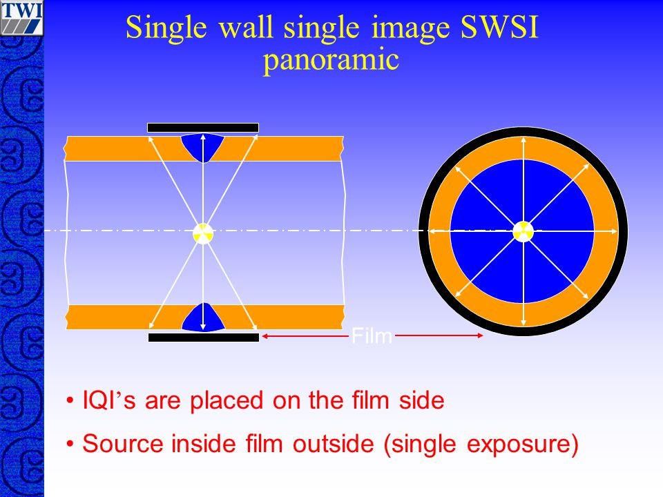 Single wall single image SWSI panoramic