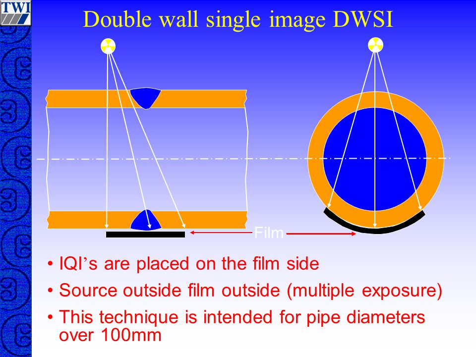Double wall single image DWSI