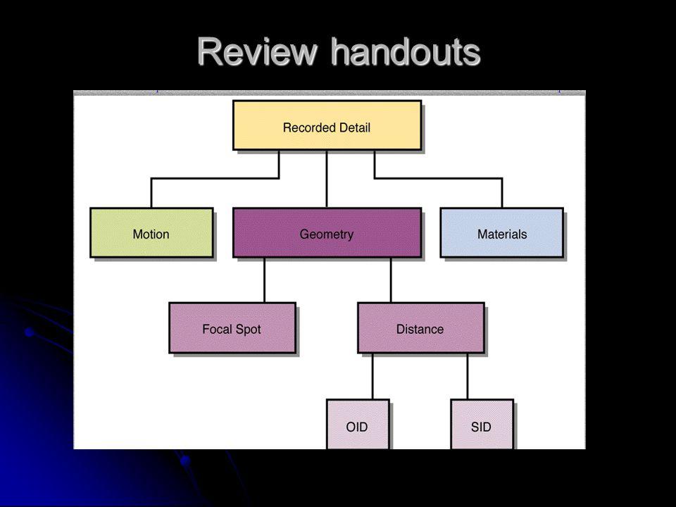 Review handouts