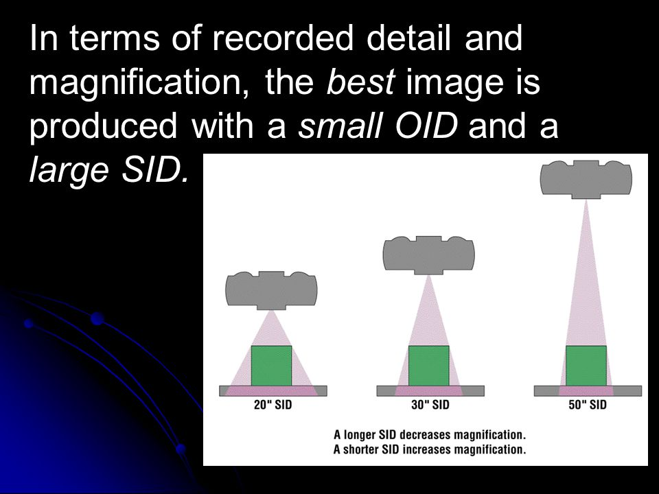 In terms of recorded detail and magnification, the best image is produced with a small OID and a large SID.