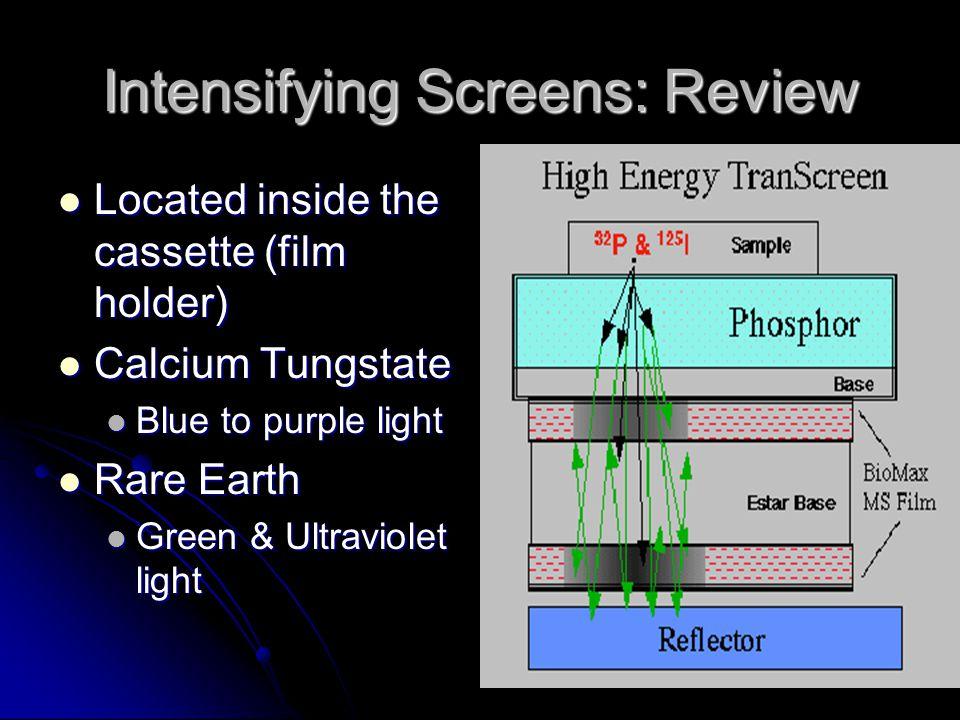 Intensifying Screens: Review