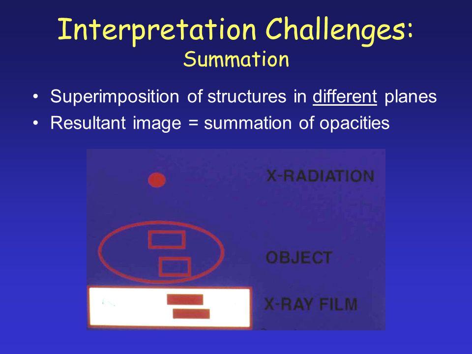 Interpretation Challenges: Summation