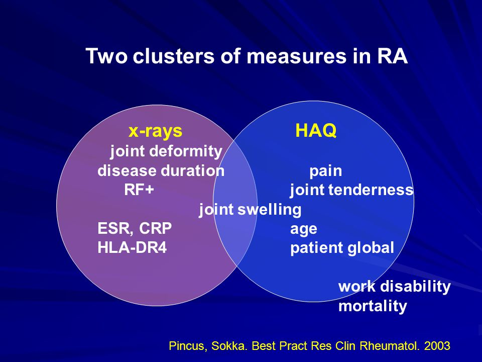Two clusters of measures in RA