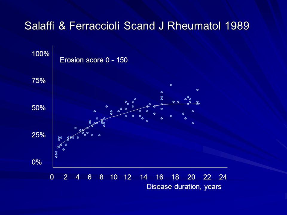 Salaffi & Ferraccioli Scand J Rheumatol 1989