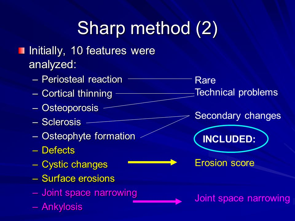 Sharp method (2) Initially, 10 features were analyzed: