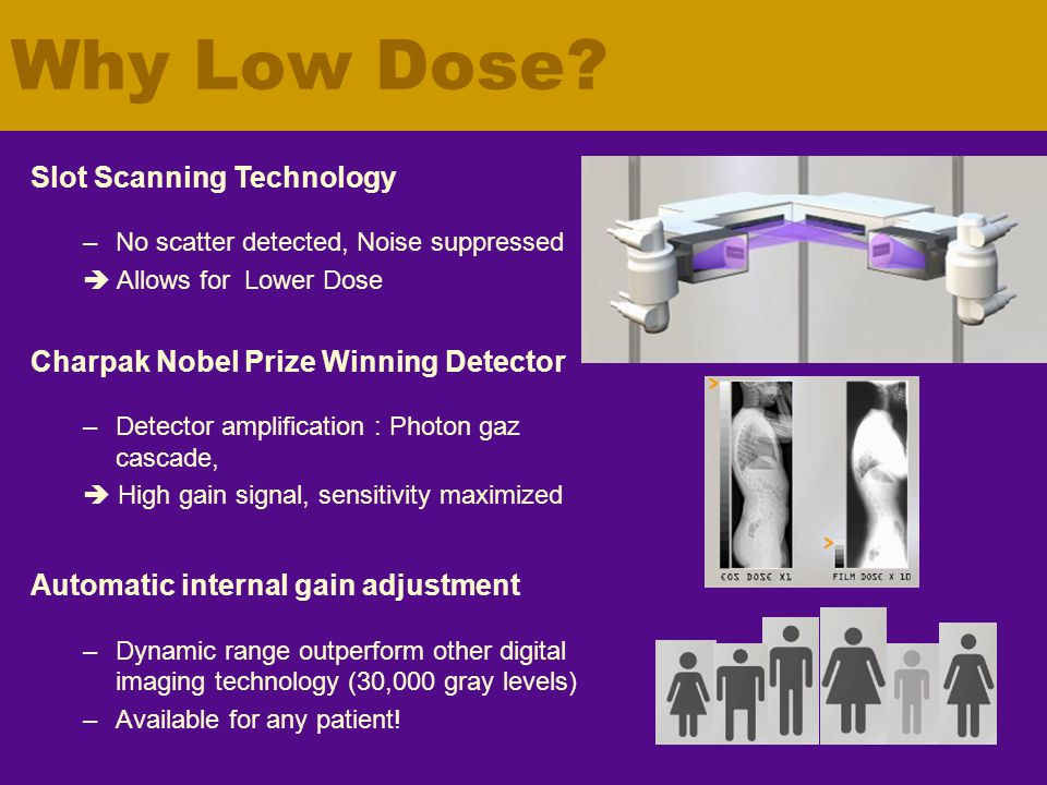Why Low Dose Slot Scanning Technology