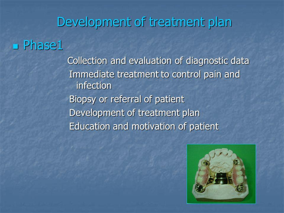 Development of treatment plan