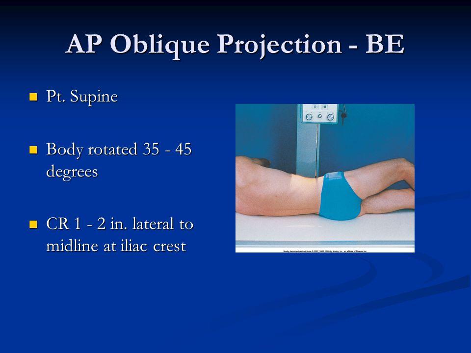 AP Oblique Projection - BE