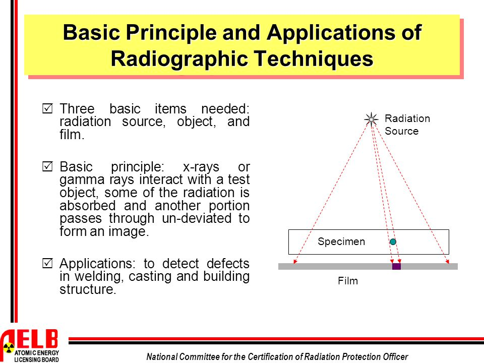 Basic Principle and Applications of Radiographic Techniques
