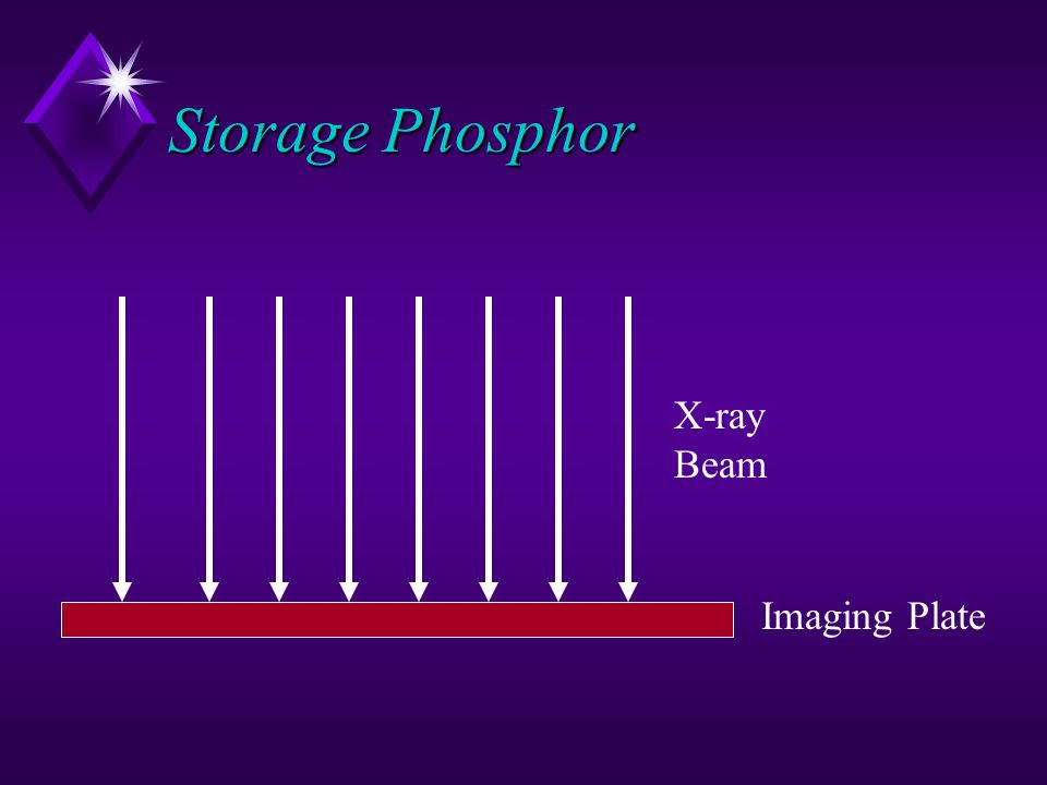 Storage Phosphor X-ray Beam Imaging Plate