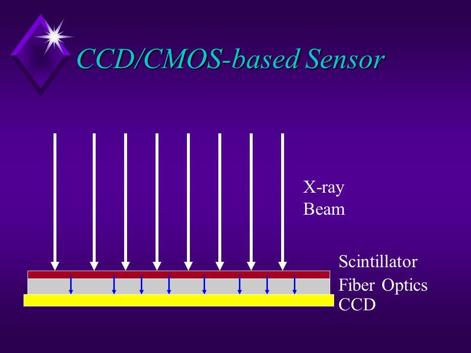 CCD/CMOS-based Sensor