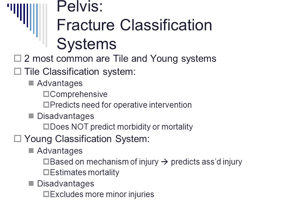 Pelvis: Fracture Classification Systems