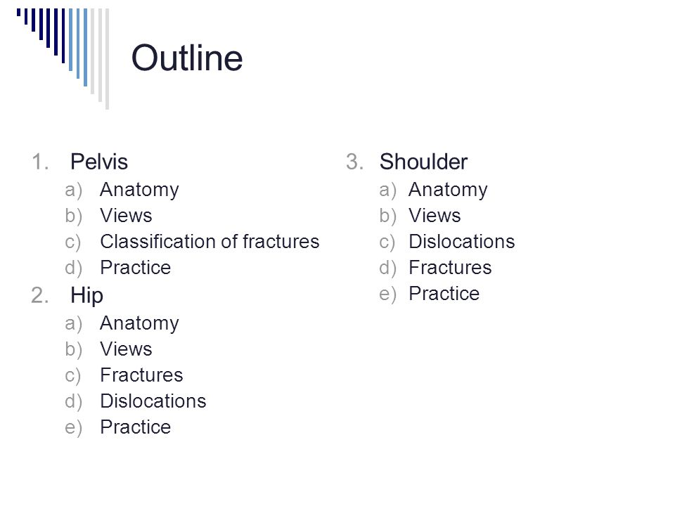 Outline Pelvis Hip Shoulder Anatomy Views Classification of fractures