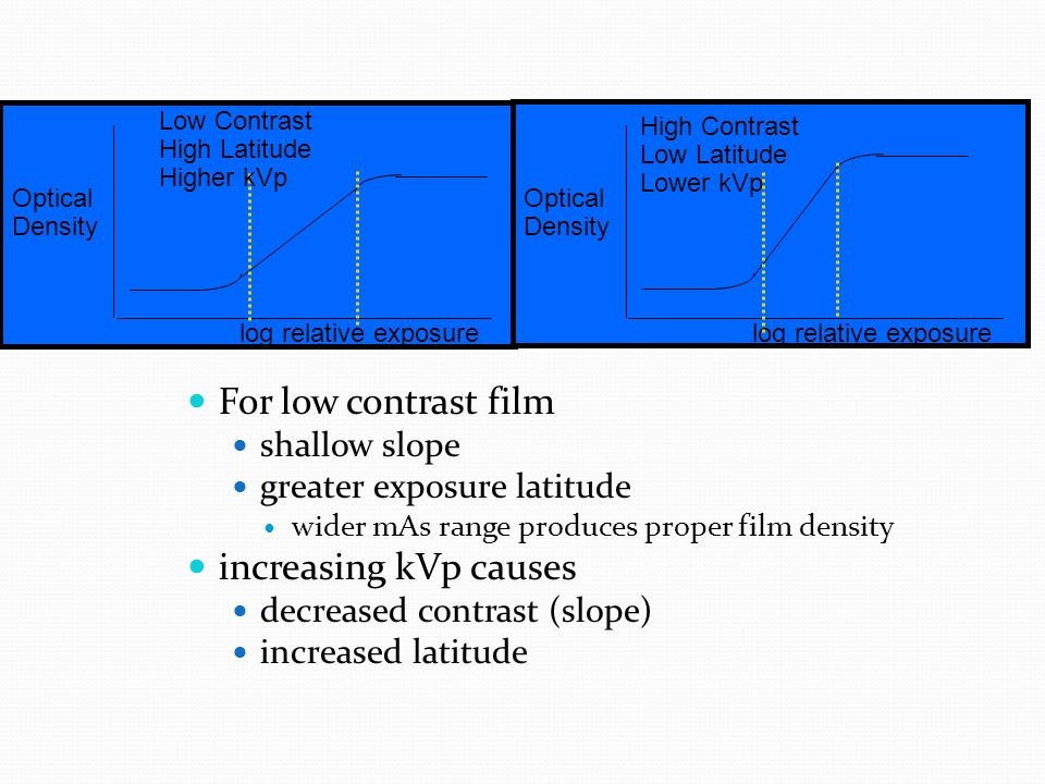 Exposure Latitude For low contrast film increasing kVp causes