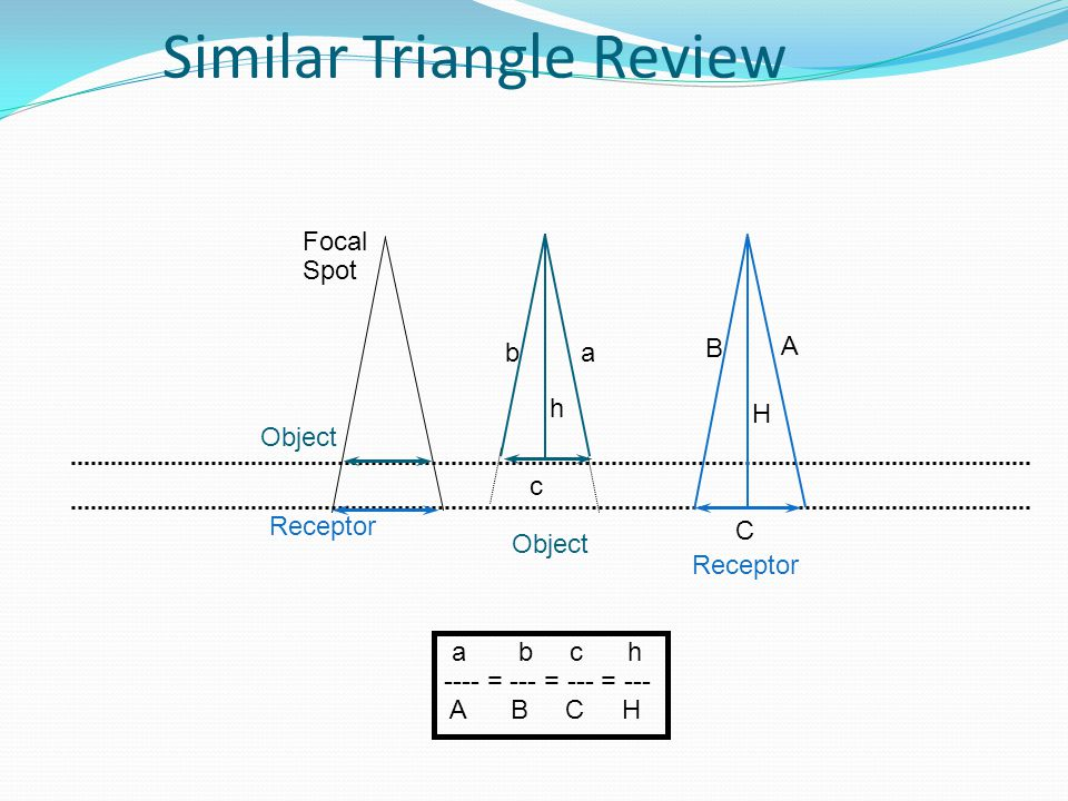 Similar Triangle Review