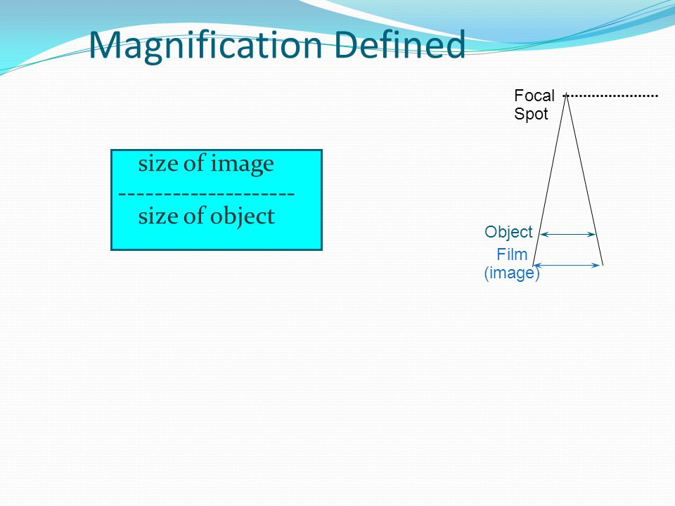 Magnification Defined