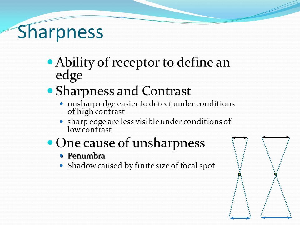Sharpness Ability of receptor to define an edge Sharpness and Contrast