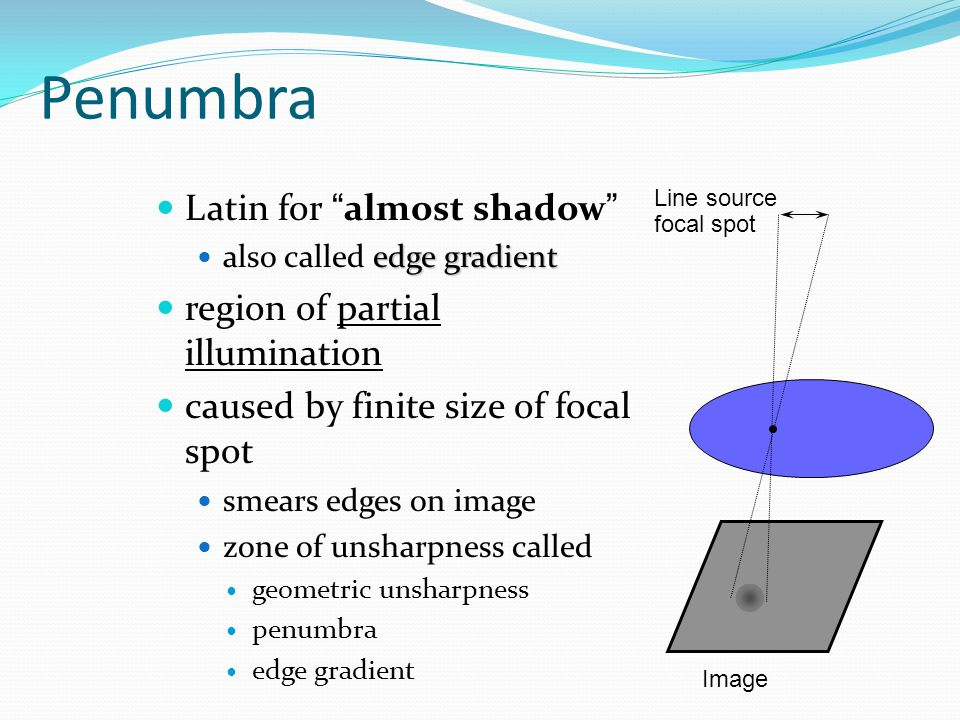 Penumbra Latin for almost shadow region of partial illumination