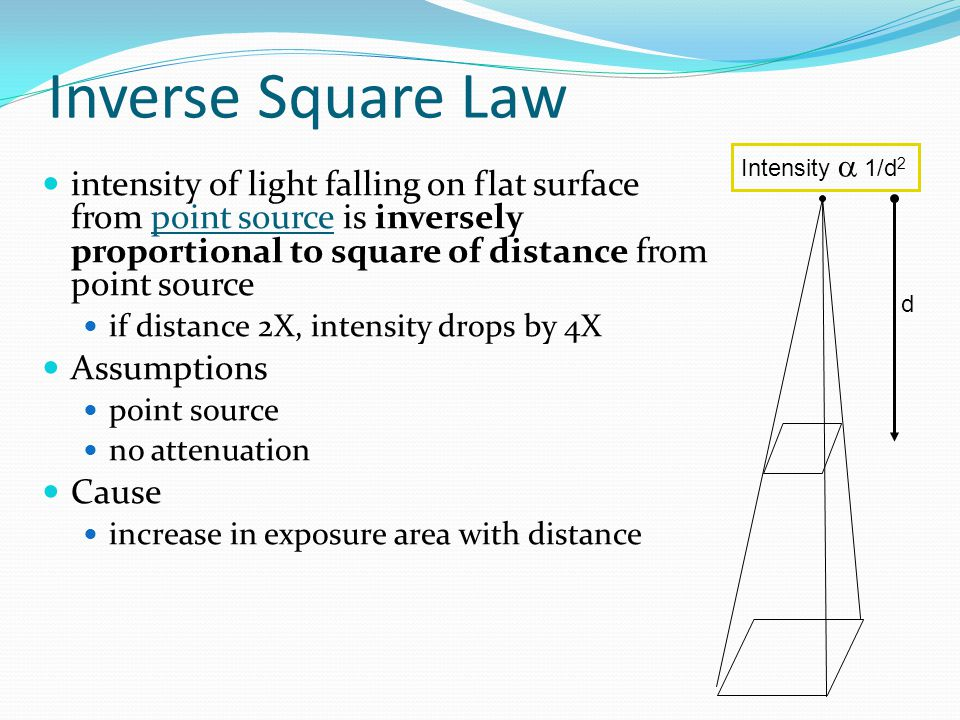 Inverse Square Law Intensity a 1/d2.