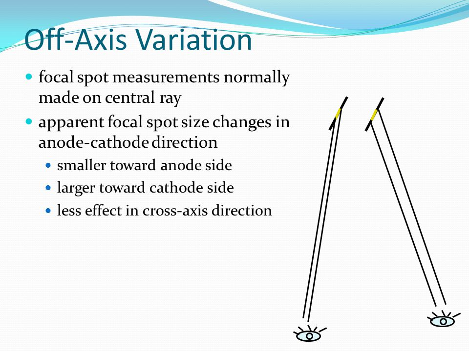 Off-Axis Variation focal spot measurements normally made on central ray. apparent focal spot size changes in anode-cathode direction.