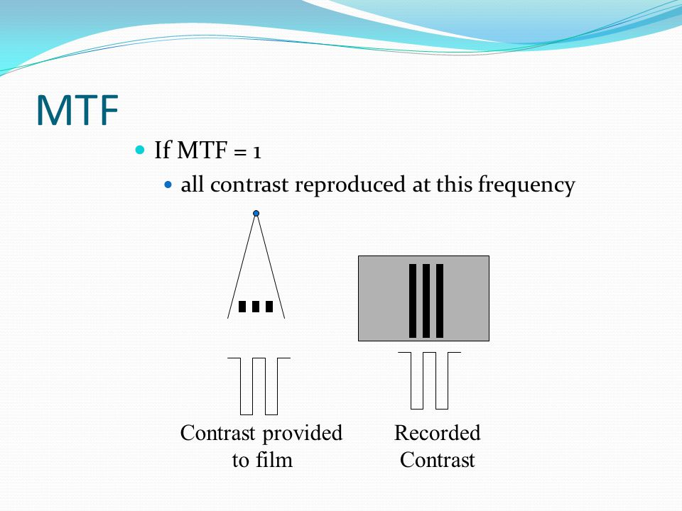 MTF If MTF = 1 all contrast reproduced at this frequency