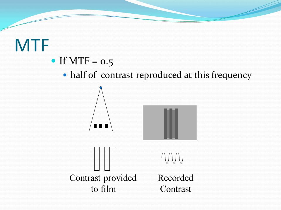 MTF If MTF = 0.5 half of contrast reproduced at this frequency