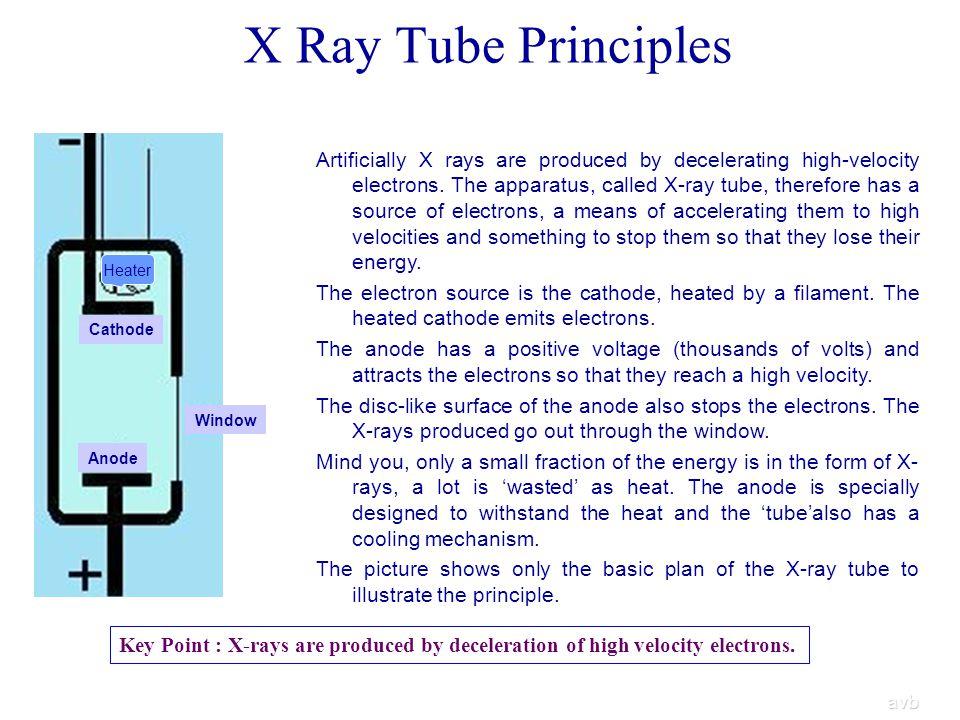 X Ray Tube Principles Cathode. Anode. Heater. Window.