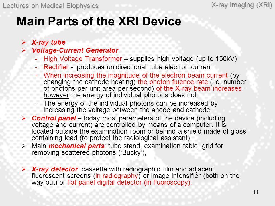 Main Parts of the XRI Device