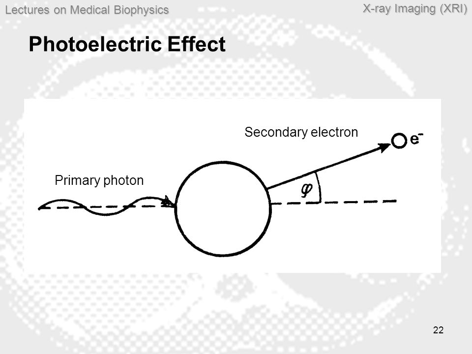 Photoelectric Effect Secondary electron Primary photon