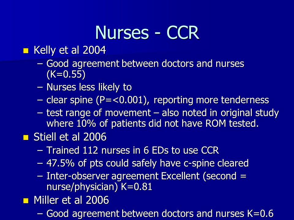 Nurses - CCR Kelly et al 2004 Stiell et al 2006 Miller et al 2006