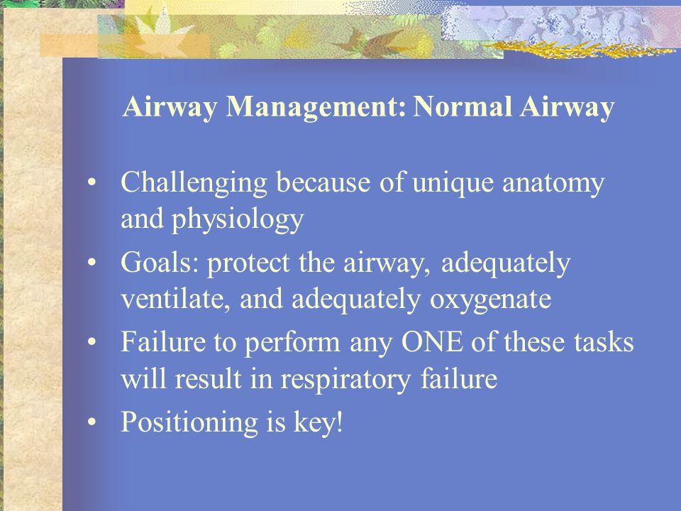 Airway Management: Normal Airway