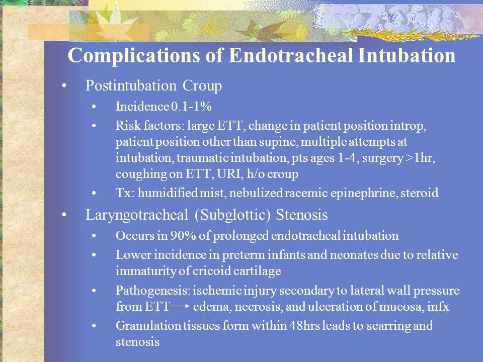 Complications of Endotracheal Intubation