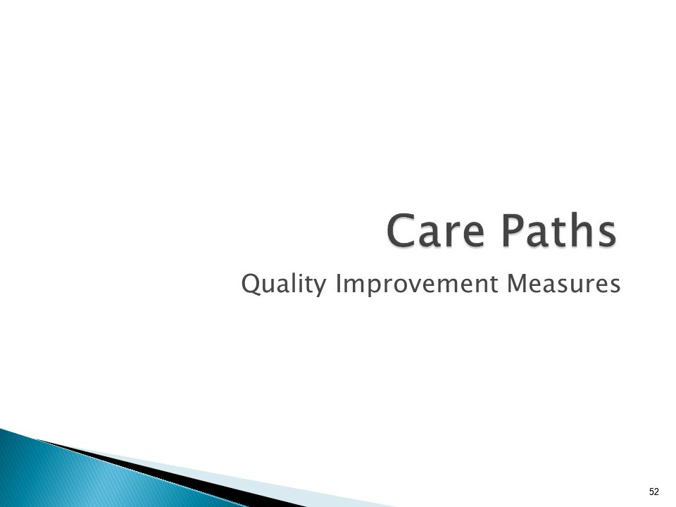 Quality Improvement Measures