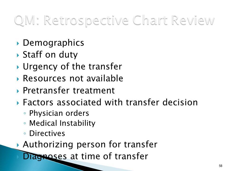 QM: Retrospective Chart Review