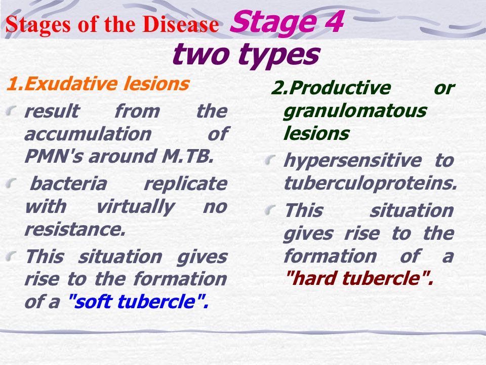 Stages of the Disease Stage 4