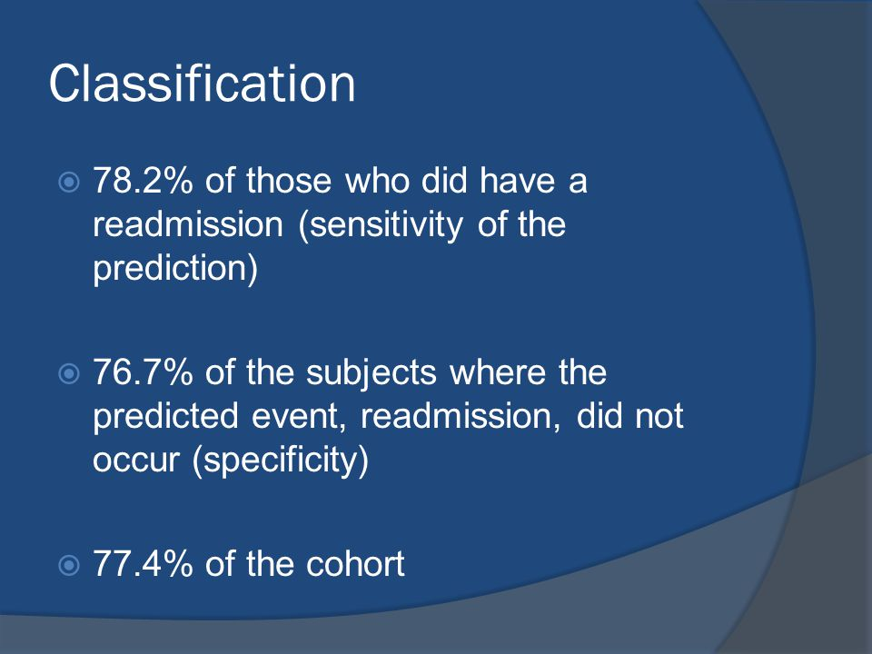 Classification 78.2% of those who did have a readmission (sensitivity of the prediction)