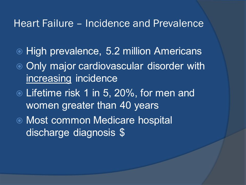 Heart Failure – Incidence and Prevalence