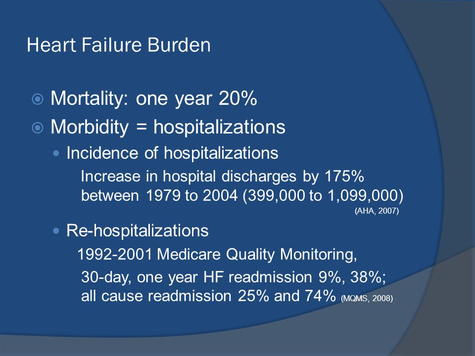 Heart Failure Burden Mortality: one year 20%